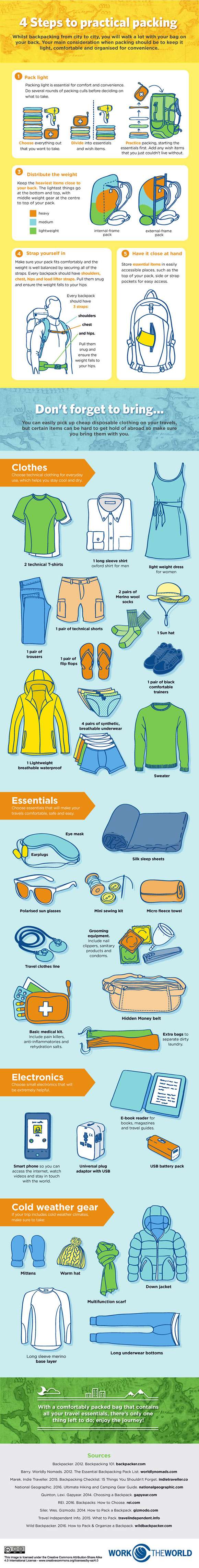 A Backpackers Guide to Packing a backpack