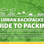 A Backpackers Guide to Packing