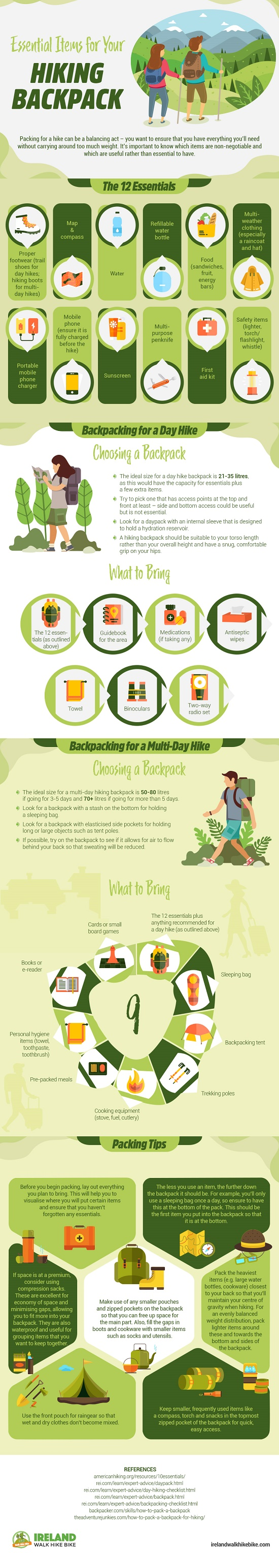 Essential Items for Your Hiking Backpack